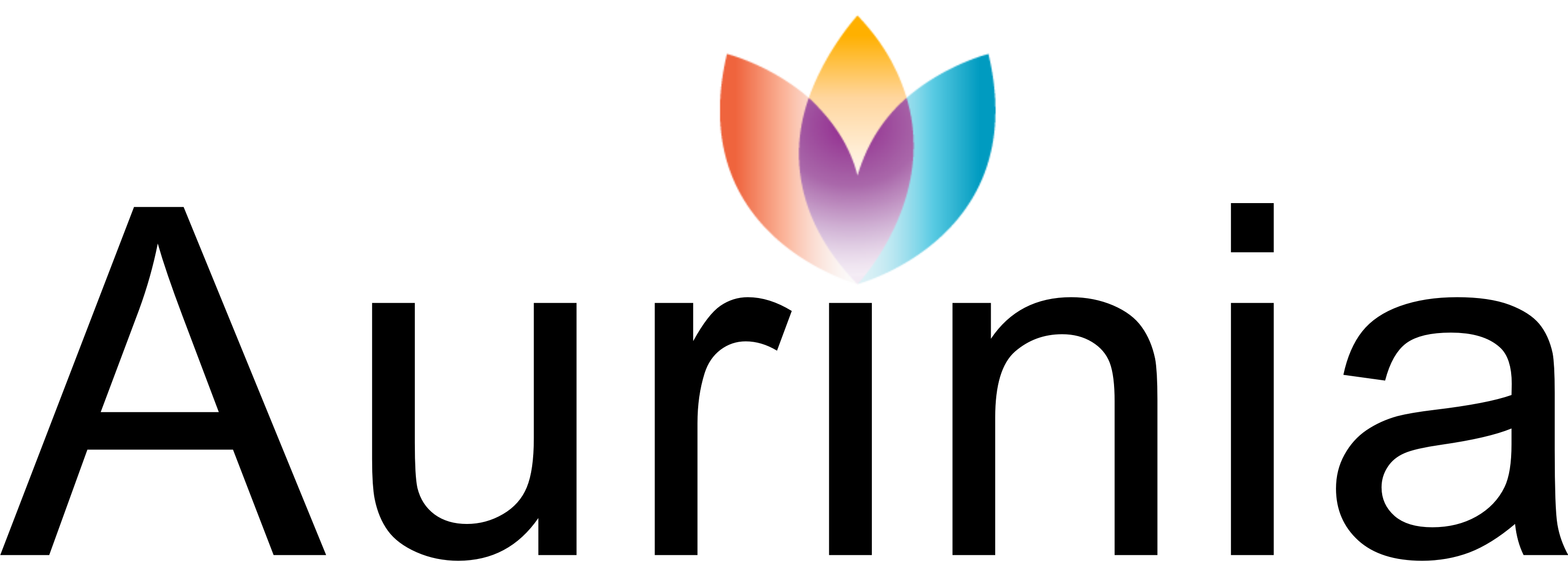 Aurinia Pharmaceuticals Inc